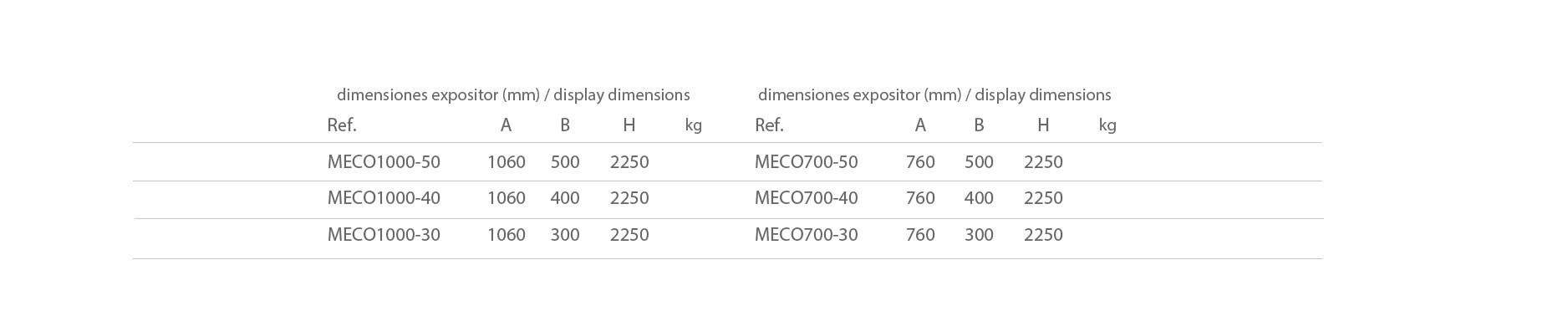 MODULO ESTANTERIA CONTINUACION 1000/700
